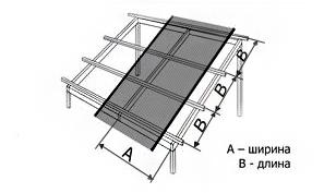 Толщина сотового поликарбоната для навеса