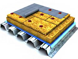 pvh-membrana
